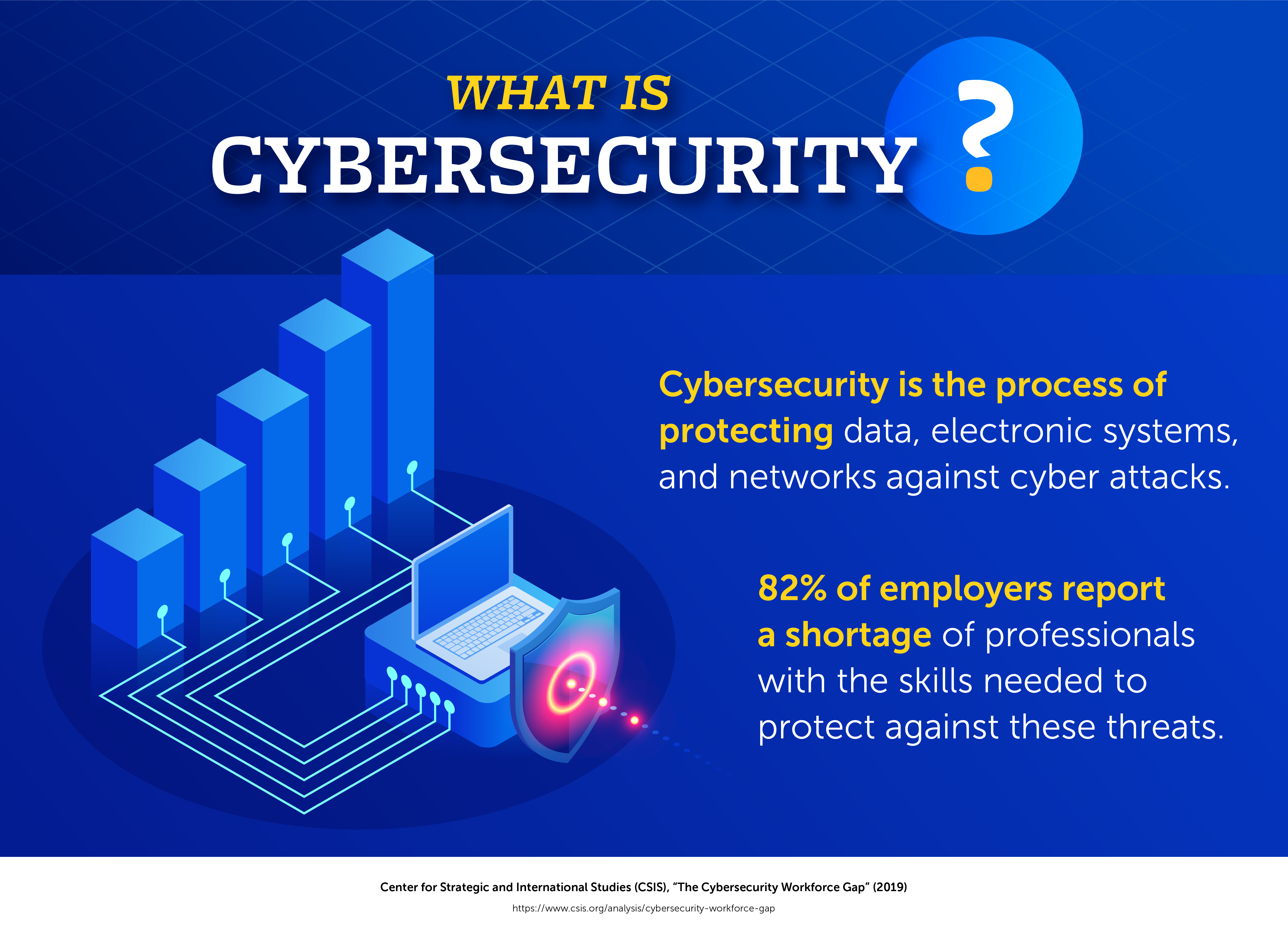 What is Cybersecurity