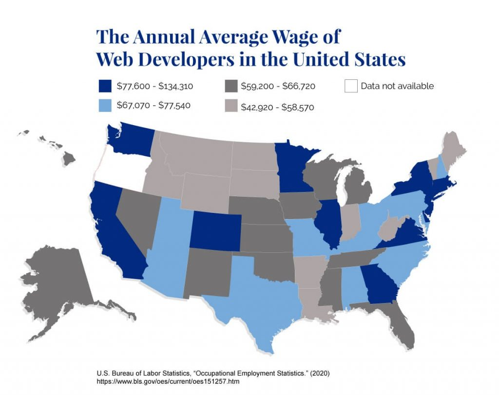 A map of the United States showing the average annual wage for web developers from state to state.