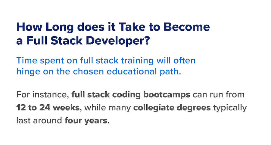 An info card that highlights the various timelines to becoming a full stack developer based on educational path.